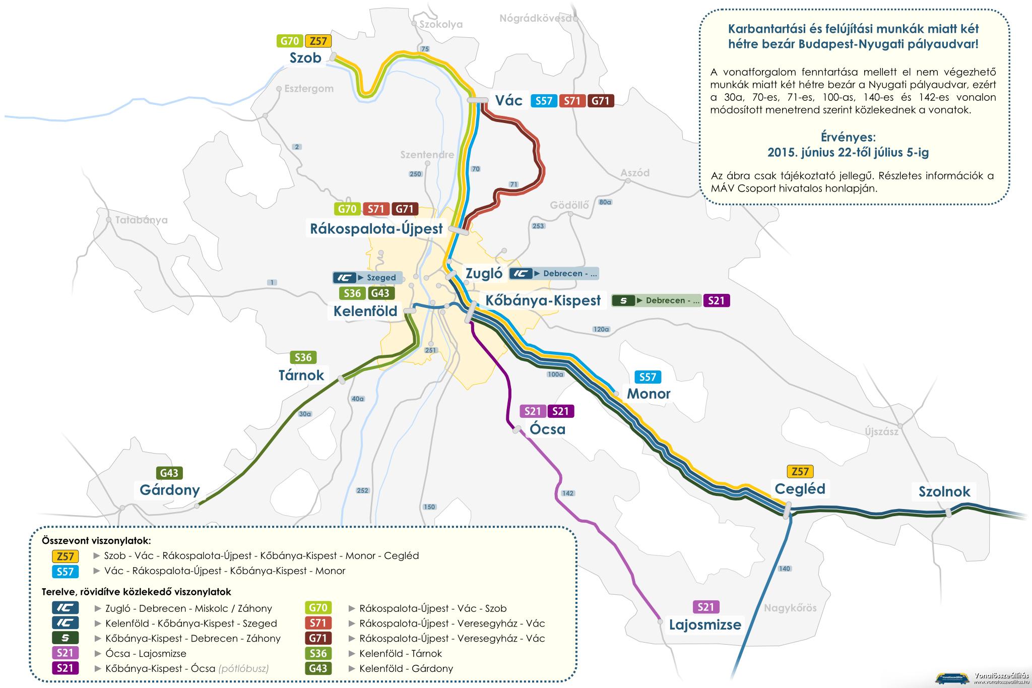 nyugati pályaudvar térkép Átszállás nélkül Szobról Ceglédre   vágányzári menetrend a Nyugati  nyugati pályaudvar térkép
