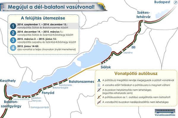 balaton vasúti térkép részletes Megújul a dél balatoni vasútvonal! :: Vonatösszeállítás balaton vasúti térkép részletes